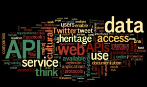 Word cloud based on the text of this blog post about application programming interfaces and cultural heritage